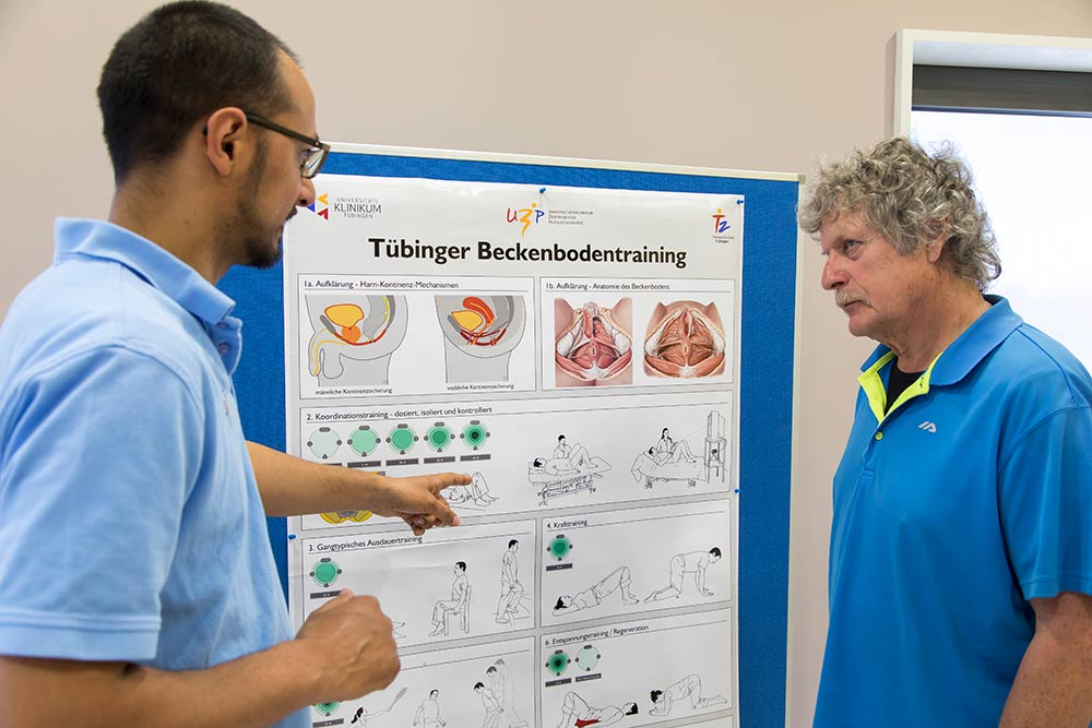 Tübinger Beckenbodentherapie 7 Beckenbodenkonzept
